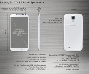 Galaxy-S4-Spec