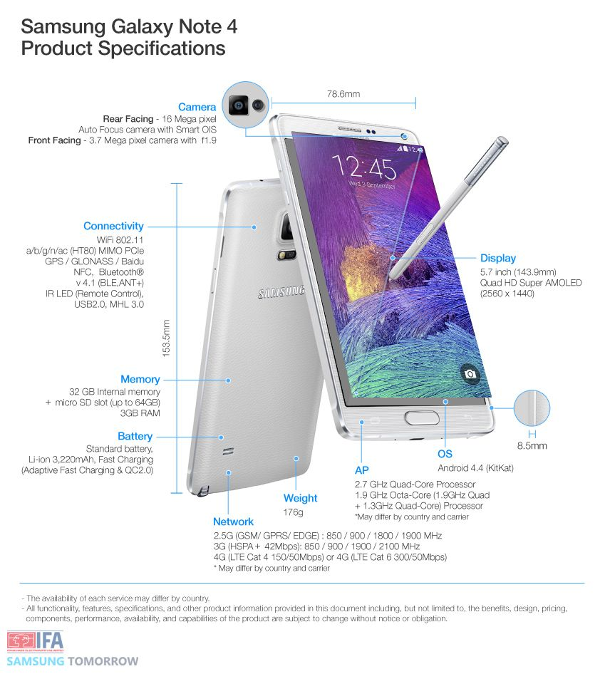 Galaxy-Note-4-Product-Specifications