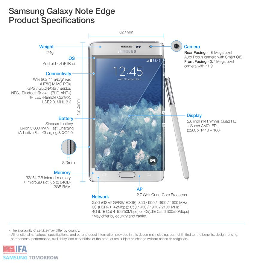 Galaxy-Note-Edge-Specifications1