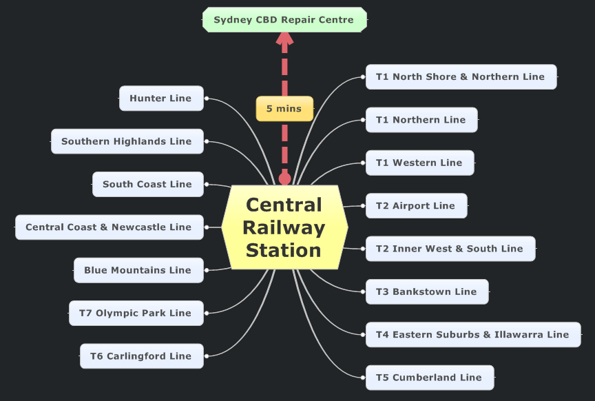 By Train To Sydney CBD Repair Centre