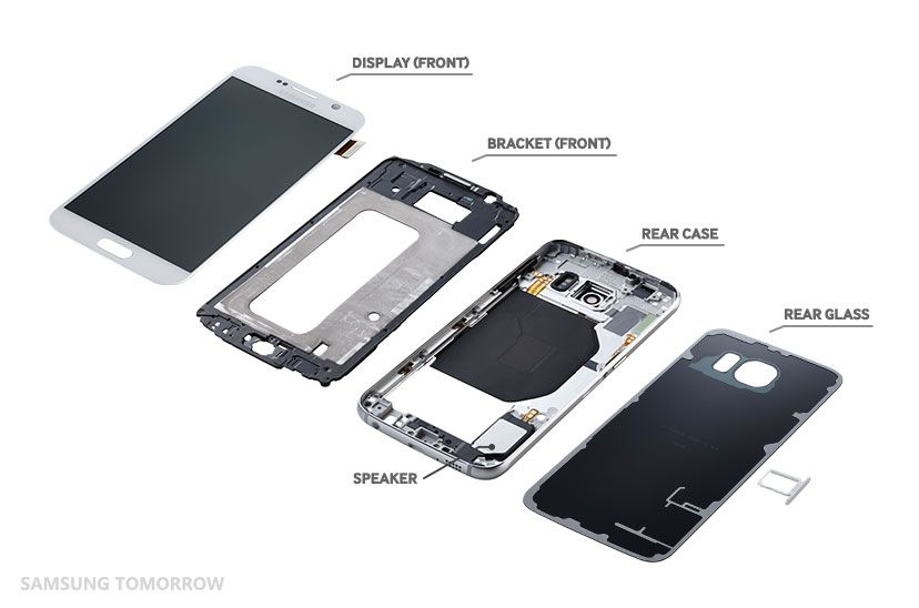 Galaxy S6 Teardown: All About the Galaxy S6 and S6 edge