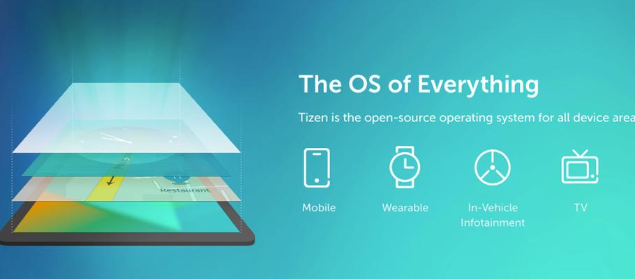 Tizen OS Feature