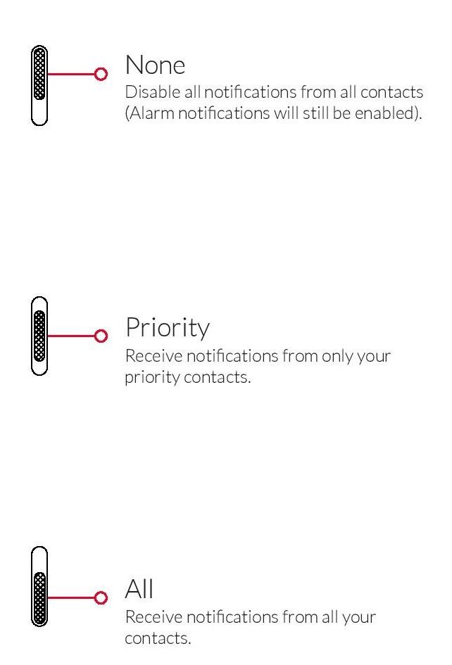 OnePlus-2-User-Guide-page-006