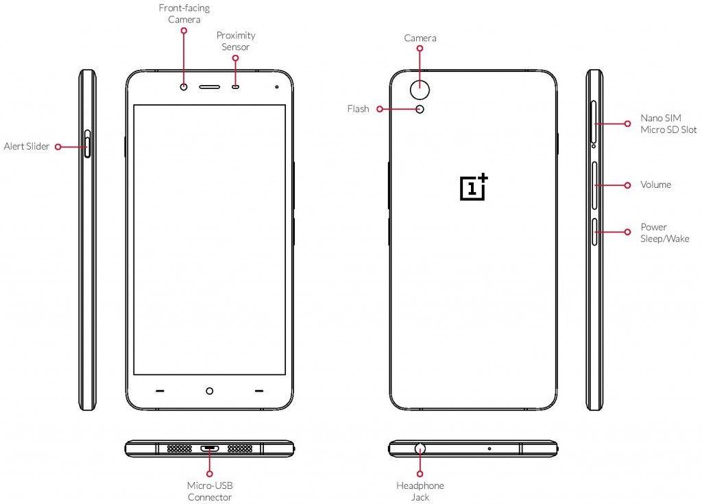 OnePlus X Device