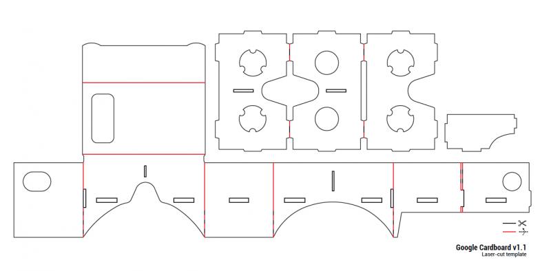 google cardboard template