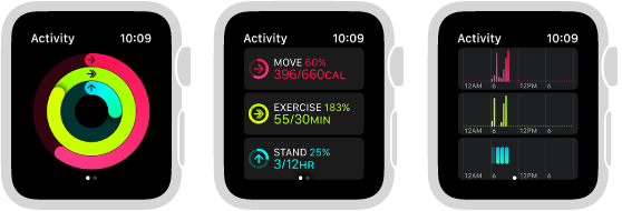 How to track daily activity from your Apple Watch