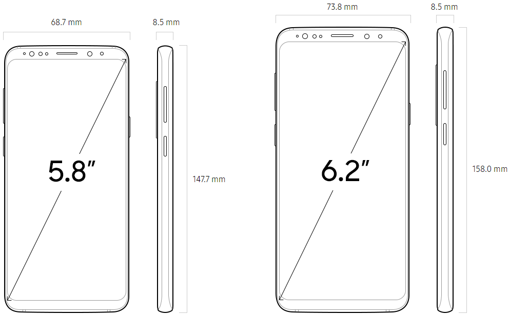 s9 and s9+ size differences
