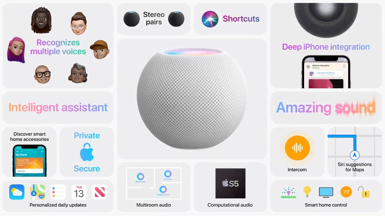 ❤ Apple HomePod 14.1 software adds HomePod mini, Intercom support